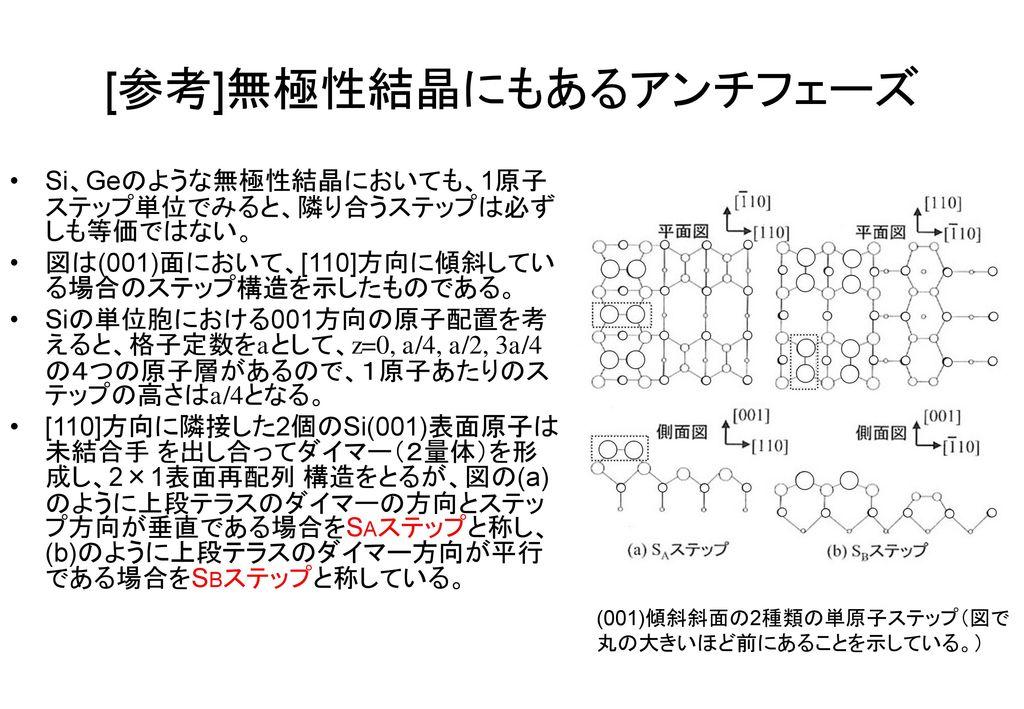 [参考]無極性結晶にもあるアンチフェーズ